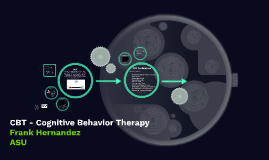 CBT - Cognitive Behavior Therapy