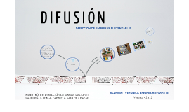 Copy of Difusion