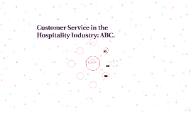 Customer Service in the Hospitality Industry: ABC.