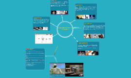 Copy of Las generaciones de los robos y tipos de robots