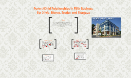 Parent/Child Relationships in Fifth Business