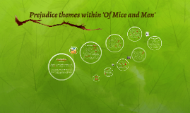 Copy of Prejudice themes within 'Of Mice and Men'