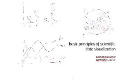 Basics of Scientific Visualization