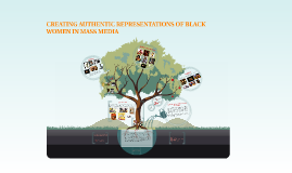 Copy of CREATING AUTHENTIC REPRESENTATIONS OF BLACK WOMEN IN MASS ME