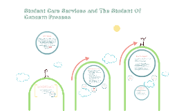 Copy of The Student Of Concern Process