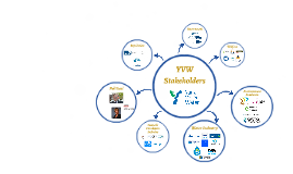 Copy of Stakeholder presentation Nov 14