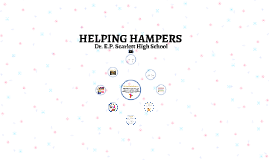 Copy of HELPING HAMPERS 2014