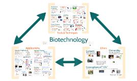AP Bio- Biotechnology