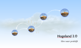 Hogeland 2.0