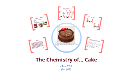 Chemical Equation For Making A Cake