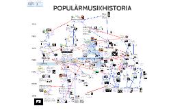 Copy of Copy of Populärmusikhistoria