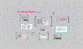 The Bloody Battle