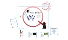 Copy of Focus Groups