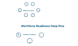 Workforce Readiness Deep Dive