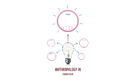 ANTHROPOLOGY IA