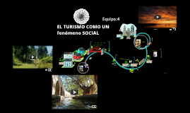 Copy of EL TURISMO COMO UN fenómeno SOCIAL