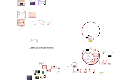 Unit 5: States of Consciousness