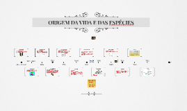 Copy of ORIGEM DA VIDA E DAS ESPÉCIES