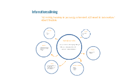 Copy of Informationssökning