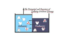 Salinity Gradient Energy Ver1.0