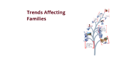 Copy of Trends Affecting Families