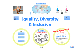 Equality, Diversity and World Heritage
