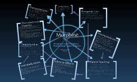 Copy of NUR354 Pharmacology and Nursing Implications:  Pharmacology Concept Map Assignment- MORPHINE