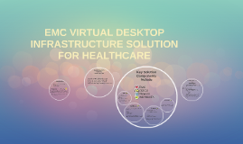 EMC VIRTUAL DESKTOP INFRASTRUCTURE SOLUTION FOR HEALTHCARE