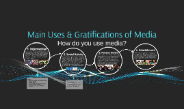 Main Uses & Gratifications of Media