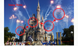 Copy of Disney World