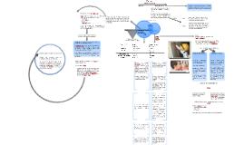 Teorias de la Reestruturacion