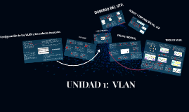 Copy of TIPOS DE VLAN.