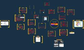 Copy of Tema 9: La guerra civil