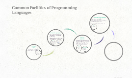 Common Facilities of Programming Languages