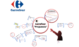 Copy of Carrefour