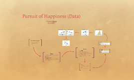 Pursuit of Happiness (Data)