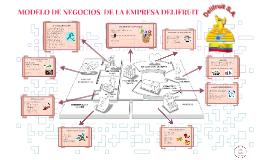 MODELO CANVAS DE LA EMPRESA DELYFRUTY
