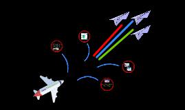 Simsi Travel Agency
