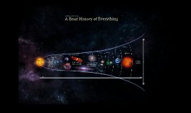0. A Brief History of Everything