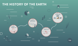 Copy of THE HISTORY OF THE EARTH