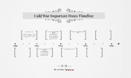 Cold War Important Dates Timeline