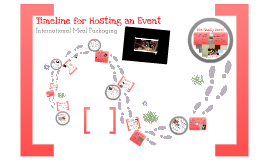Copy of Timeline of Hosting International Events