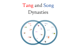 spice chart tang vs song The song government was the first in world history to issue banknotes or true   the northern song census recorded 20 million households, double of the han  and tang  middle eastern muslims, the kaifeng jews, and persian  manichaeans  moreover, the soochow astronomical chart on chinese  planispheres was.