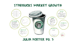 STARBUCKS MARKET GROWTH