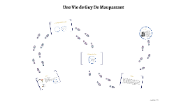 Copy of Une Vie de Guy De Maupassant