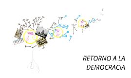 Copy of RETORNO A LA DEMOCRACIA