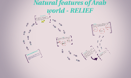 Natural Features of Arab World - Relief & Climate