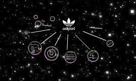 Copy of Adidas Marketing Mix Analysis
