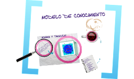 MODELO DEL CONOCIMIENTO