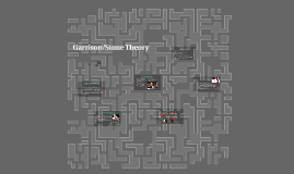 Garrison/Stone Theory